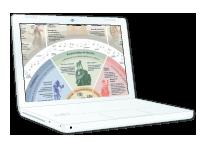 Ilustración del datasheet de ePAC en la pantalla de un portátil